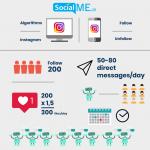 Ο Αλγόριθμος του Instagram αλλάζει και μαζί και τα Follow/unfollow
